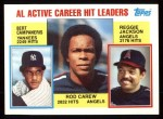 1984 Topps #711   -  Rod Carew / Reggie Jackson / Bert Campaneris AL Active Hit Leaders Front Thumbnail