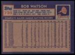 1984 Topps #739  Bob Watson  Back Thumbnail