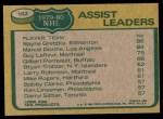 1980 Topps #162   -  Wayne Gretzky / Marcel Dionne / Guy Lafleur Assists Leaders Back Thumbnail