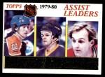1980 Topps #162   -  Wayne Gretzky / Marcel Dionne / Guy Lafleur Assists Leaders Front Thumbnail