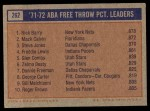 1972 Topps #262   -  Steve Jones / Mack Calvin / Rick Barry  ABA Free Throw Leaders Back Thumbnail
