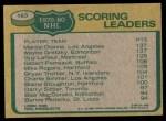 1980 Topps #163   -  Marcel Dionne / Wayne Gretzky / Guy Lafleur Scoring Leaders Back Thumbnail