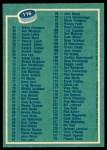 1976 O-Pee-Chee NHL #116   Checklist 1-132 Back Thumbnail