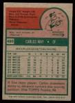 1975 Topps Mini #480  Carlos May  Back Thumbnail
