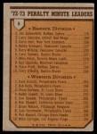 1973 Topps #5   -  Jim Schoenfeld / Dave Schultz Penalty Minute Leaders Back Thumbnail