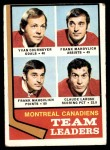 1974 Topps #124   -  Yvan Cournoyer / Frank Mahovlich / Claude Larose Canadiens Leaders Front Thumbnail