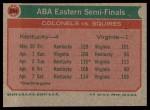 1973 Topps #204   ABA East Semi-Finals Back Thumbnail