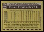 1990 Topps #124  Dave Dravecky  Back Thumbnail
