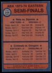 1974 Topps #246   ABA East Semi-Finals Back Thumbnail