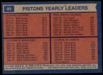 1974 Topps #86   -  Stu Lantz / Bob Lanier / Dave Bing Pistons Leaders Back Thumbnail