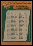 1978 Topps #200   Canadiens Team Checklist Back Thumbnail