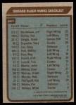 1979 Topps #247   Blackhawks Team Checklist Back Thumbnail