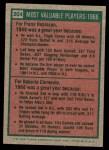 1975 Topps Mini #204   -  Frank Robinson / Roberto Clemente 1966 MVPs Back Thumbnail