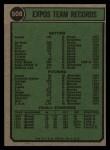 1974 Topps #508   Expos Team Back Thumbnail