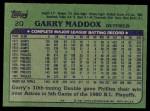 1982 Topps #20  Garry Maddox  Back Thumbnail
