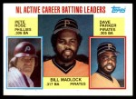 1984 Topps #701   -  Pete Rose / Dave Parker / Bill Madlock NL Active Batting Leaders Front Thumbnail
