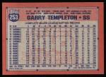 1991 Topps #253  Garry Templeton  Back Thumbnail