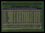 1982 Topps #116  Jim Wohlford  Back Thumbnail
