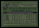 1982 Topps #130  Julio Cruz  Back Thumbnail