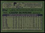 1982 Topps #369  Champ Summers  Back Thumbnail