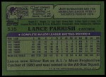 1982 Topps #535  Lance Parrish  Back Thumbnail