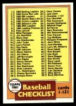 1981 Topps #31   Checklist Front Thumbnail