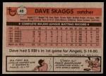 1981 Topps #48  Dave Skaggs  Back Thumbnail