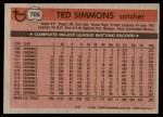 1981 Topps #705  Ted Simmons  Back Thumbnail