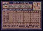 1984 Topps #16  Omar Moreno  Back Thumbnail
