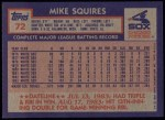 1984 Topps #72  Mike Squires  Back Thumbnail