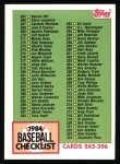 1984 Topps #379   Checklist Front Thumbnail