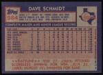 1984 Topps #584  Dave Schmidt  Back Thumbnail