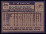 1984 Topps #782  Steve Balboni  Back Thumbnail