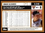 2002 Topps #136  Omar Olivares  Back Thumbnail