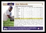 2005 Topps #232  Jose Valverde  Back Thumbnail