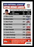 2005 Topps #343   -  Todd Helton / Mark Loretta / Adrian Beltre NL Batting Leaders Back Thumbnail