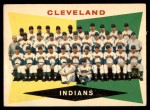 1960 Topps #174   Indians Team Checklist Front Thumbnail