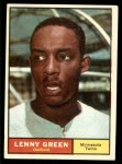 1961 Topps #4  Lenny Green  Front Thumbnail
