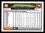 2008 Topps #79  Omar Vizquel  Back Thumbnail