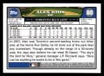 2008 Topps #80  Alex Rios  Back Thumbnail