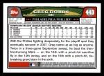 2008 Topps #443  Greg Dobbs  Back Thumbnail