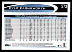 2012 Topps #573  Kyle Farnsworth  Back Thumbnail