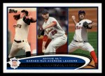 2012 Topps #92   -  Tim Lincecum / Chris Carpenter / Roy Oswalt Active NL ERA Leaders Front Thumbnail