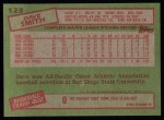 1985 Topps #123  Dave Smith  Back Thumbnail