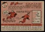 1958 Topps #406  Vic Power  Back Thumbnail