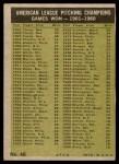 1961 Topps #48   -  Bud Daley / Art Ditmar / Chuck Estrada / Frank Lary / Milt Pappas / Jim Perry AL Pitching Leaders Back Thumbnail