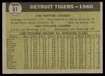 1961 Topps #51   Tigers Team Back Thumbnail