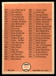 1966 Topps #444 RED  Checklist 6 Back Thumbnail