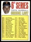1967 Topps #454 ONE  -  Juan Marichal Checklist 6 Front Thumbnail