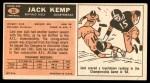 1965 Topps #35  Jack Kemp  Back Thumbnail